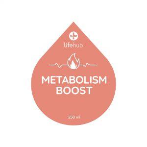 MetabolismBoost